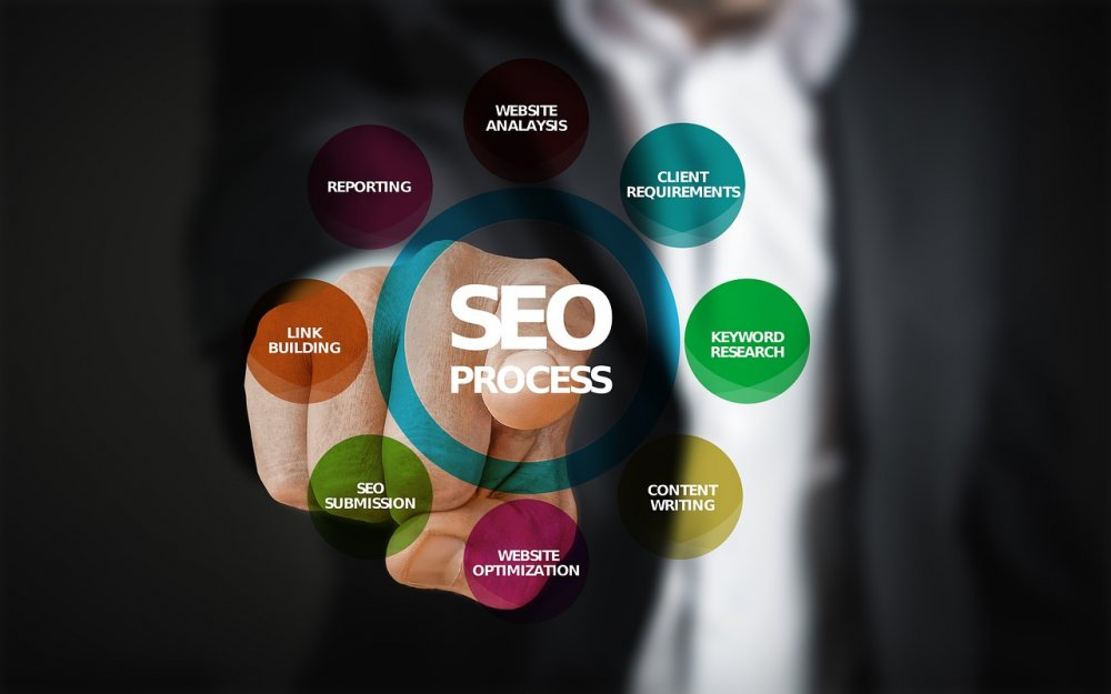 Danish link building provider is here to help for your backlinks.